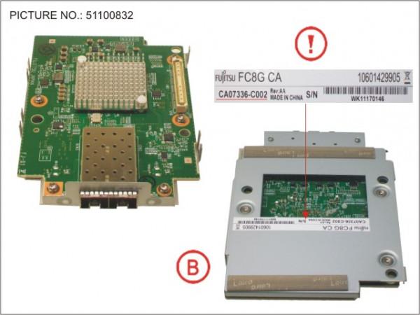 DX80/90 S2 INTERFCARD FC 2PORT 8G