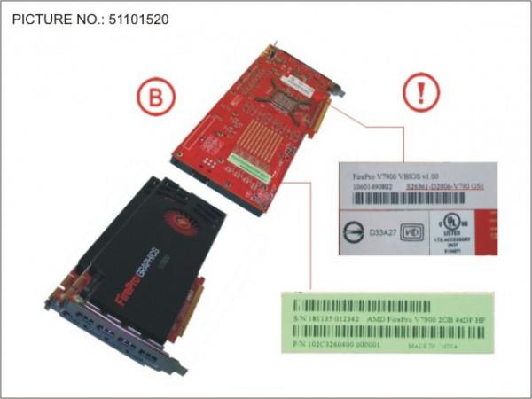 VGA AMD FIREPRO V7900 2GB PCI-E X16