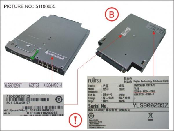 PY CB ETH SWITCH/IBP 1GB 36/12