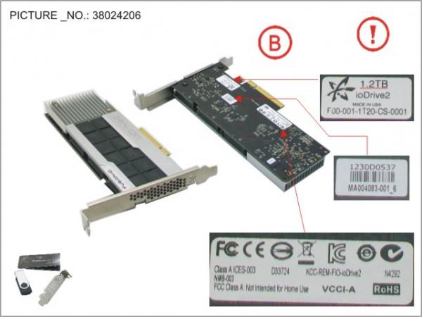 PCIE-SSD 1.2TB MLC